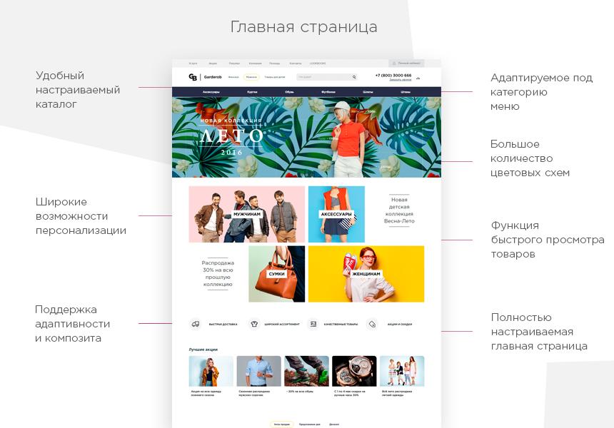 1e5c7bde678 ... UniGarderob - адаптивный интернет-магазин одежды