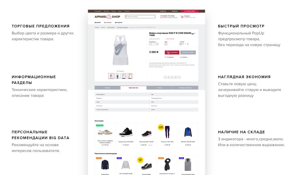 Как сделать описание товара для интернет магазина сайт компании русский свет
